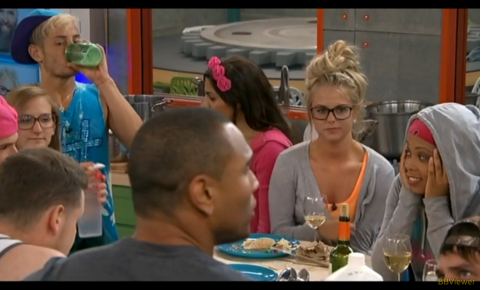 Big Brother 2014 Spoilers - Nicole's Birthday