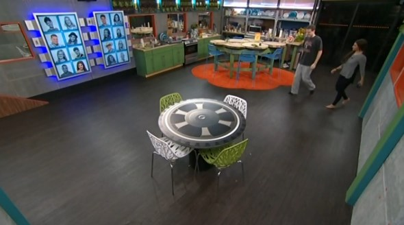 Big Brother 2014 Spoilers – Final Four Table