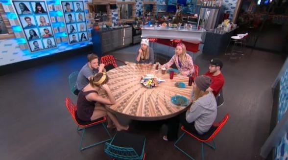 Big Brother 2015 Spoilers – 8-25-2015 Live Feeds Recap 8