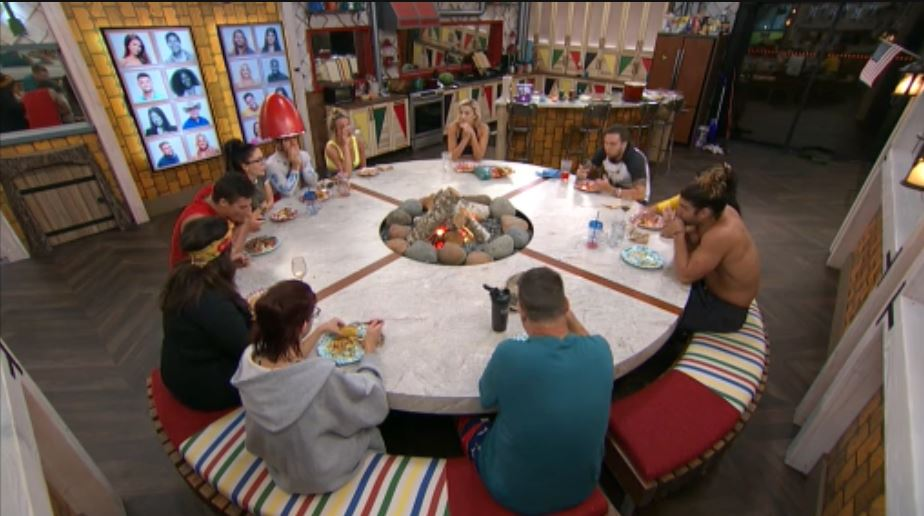 Big Brother 21 Live Feeds Recap Week 6 – Tuesday